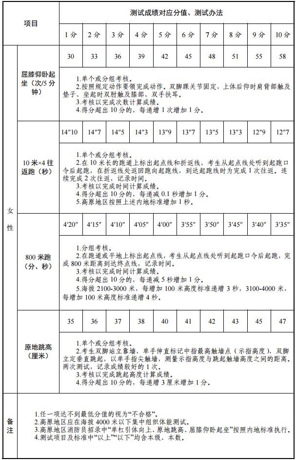附件2,2.png
