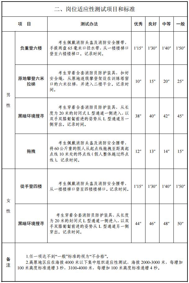 附件2,3.png