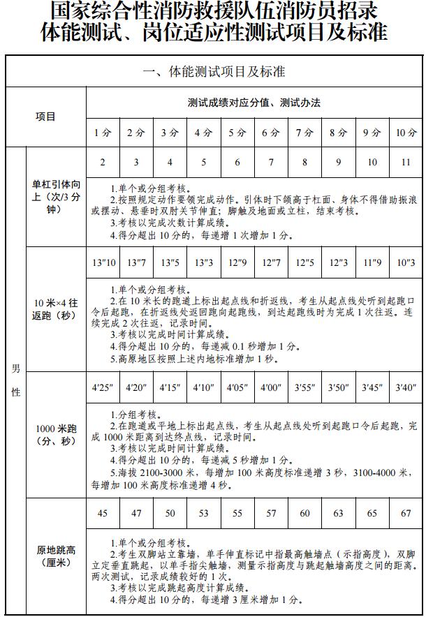 附件2,1.png